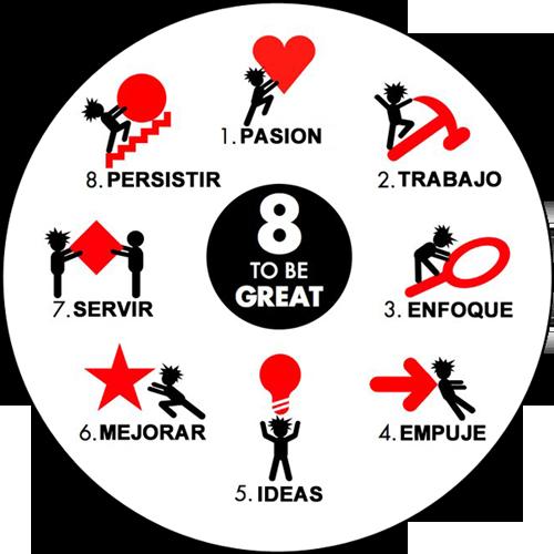 8clavesExito2